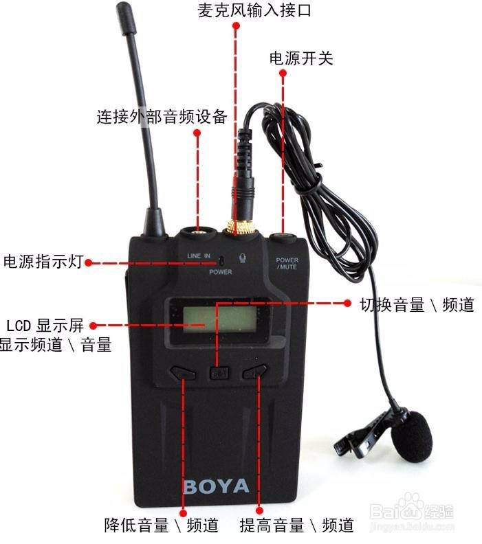 1.小编以boya博雅BY-WM6为例给大家举例说明;   2.  无线麦克风都是成套的,一个是话筒(里面有咪头和发射器`电池)另外一个是接收机,这两样东西必须是一套的,首先频率要对好,发射器装好电池。   3.发射器的参数:  4.无线麦克风该如何与音响连接呢?  5.无线麦克风套件引起的,先要将话筒与接收机的频率对好,并将接收机的音量开到最大,对话筒说话时,看接收机的音量指示会不会变化,如果会变化,说明话筒没有问题。故障可能在接收机或者是连接线。可以更换一条连接线试试,看有无输出,如无输出,则可能是无