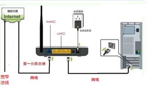 tp link无线路由器 如何设置宽带拨号上网