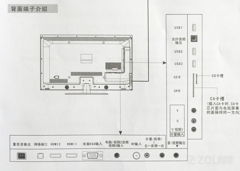 创维47e800a液晶电视,给它配一款音响是 惠威m200mkii,要用什么连接线